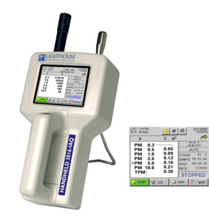 HANDHELD PARTICLE COUNTER FOR INDOOR AIR QUALITY MONITORING