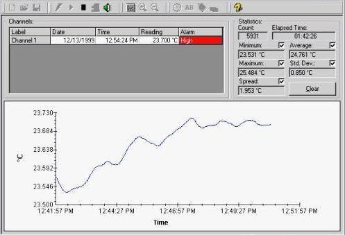 Kalibrierung Software