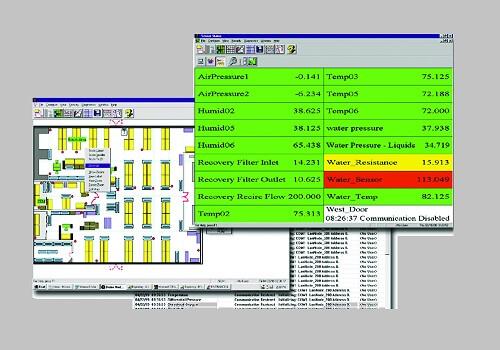 Facility Monitoring Software